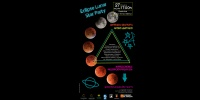 The lunar eclipse will be the main event of the 1st Star Party in the Gúdar-Javalambre Starlight Reserve